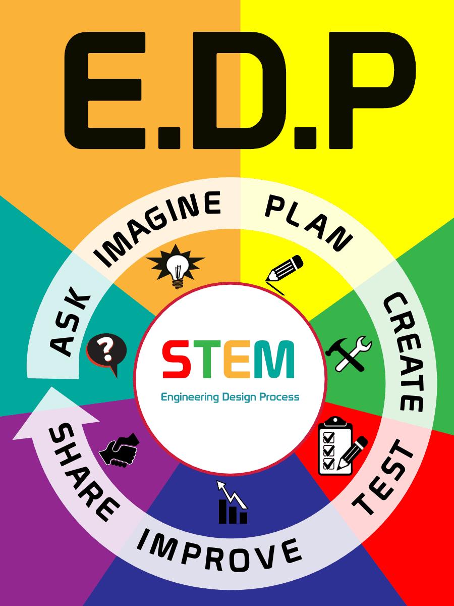 E.D.P.